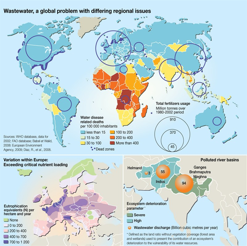 wastewater-a-global-problem-with-differing-regional-issues